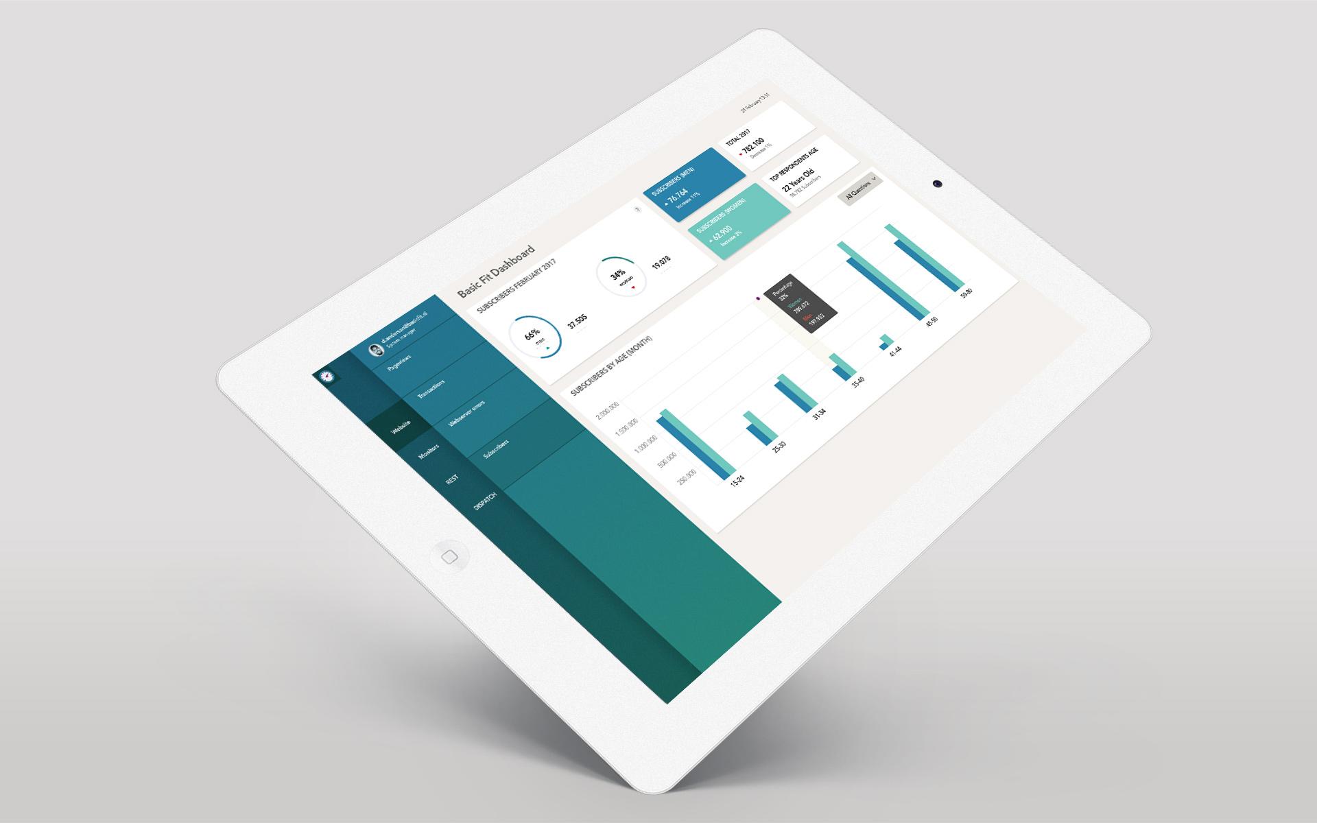 Basicfit_monitor-dashboard_design-iPad